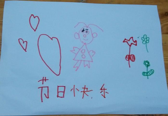 妈妈生日贺卡图片手绘